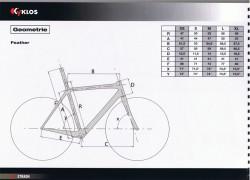 KYKLOS_Geometrie